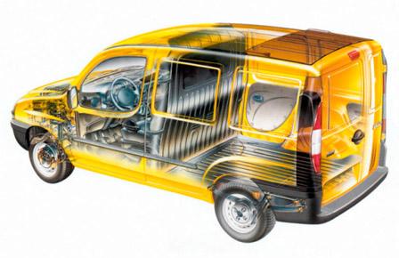 Fiat Doblo I Podwozie